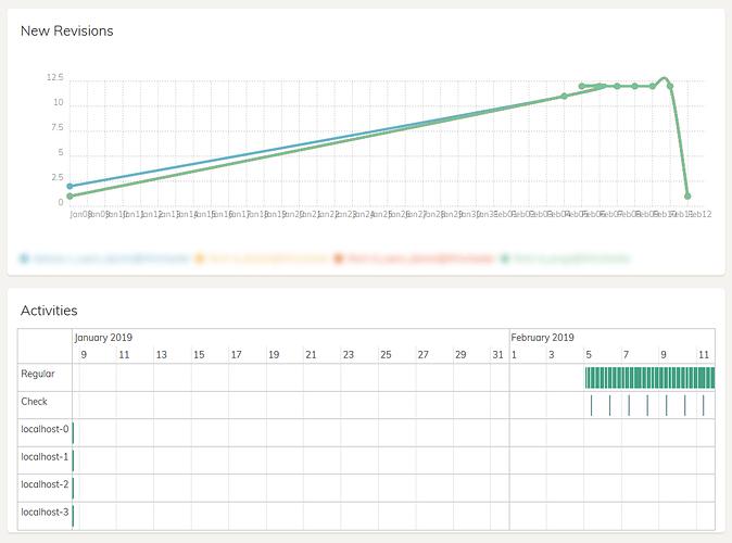 Screenshot_2019-02-12%20Duplicacy%20Web%20Edition